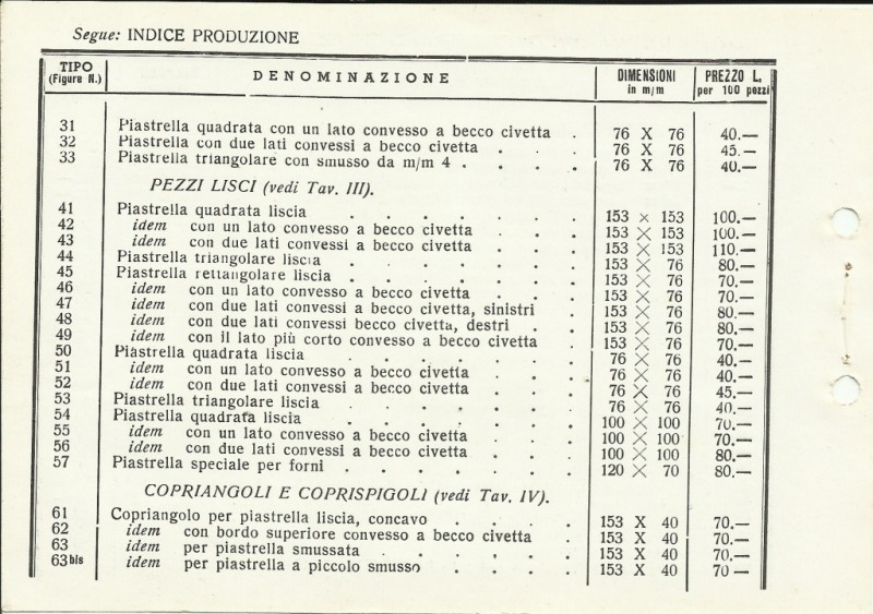 Catalogo piastrelle anni Trenta.